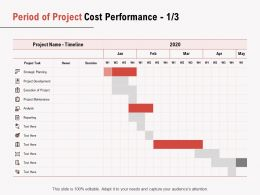 Period Of Project Cost Performance Timeline Ppt Powerpoint Presentation Model Portfolio