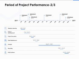Period Of Project Performance Analysis Ppt Powerpoint Presentation Infographics