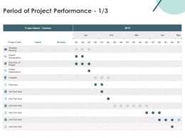Period Of Project Performance Development Ppt Powerpoint Presentation Slides