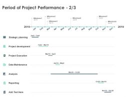 Period Of Project Performance Strategic Planning Ppt Powerpoint Slides