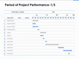 Period Of Project Performance Timeline Ppt Powerpoint Presentation Image