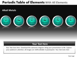 Periodic Table Of Elements With All Elements Powerpoint Slides And Ppt Templates DB
