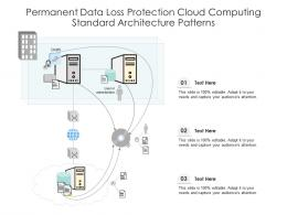 Permanent Data Loss Protection Cloud Computing Standard Architecture Patterns Ppt Powerpoint Slide