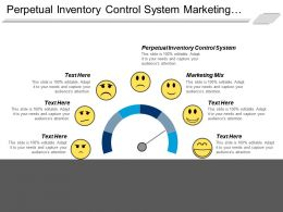 Perpetual Inventory Control System Marketing Mix Marketing Strategy Cpb