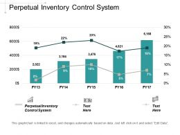 Perpetual Inventory Control System Ppt Powerpoint Presentation Professional Show Cpb
