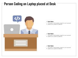 Person Coding On Laptop Placed At Desk