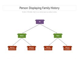 Person Displaying Family History