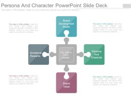 Persona And Character Powerpoint Slide Deck