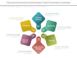 Personal Achievement Administration Chart Presentation Examples