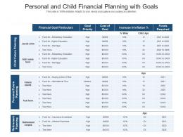 Personal And Child Financial Planning With Goals