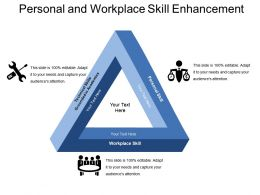 Personal And Workplace Skill Enhancement