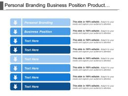 Personal Branding Business Position Product Services Technology Production