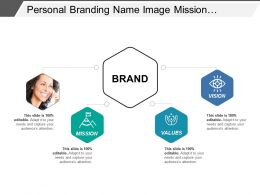 Personal Branding Name Image Mission Values And Vision