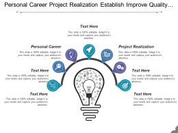 Personal Career Project Realization Establish Improve Quality System