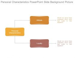 Personal Characteristics Powerpoint Slide Background Picture