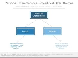Personal Characteristics Powerpoint Slide Themes
