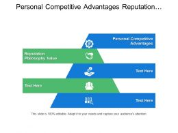 Personal Competitive Advantages Reputation Philosophy Value Development Trends
