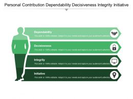 Personal Contribution Dependability Decisiveness Integrity Initiative