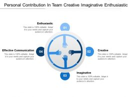 Personal Contribution In Team Creative Imaginative Enthusiastic