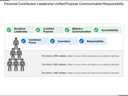 Personal Contribution Leadership Unified Purpose Communication Responsibility