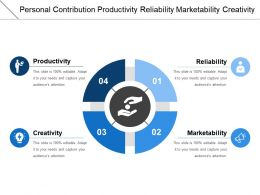 Personal Contribution Productivity Reliability Marketability Creativity