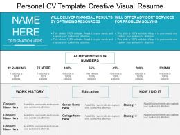 Personal Cv Template Creative Visual Resume