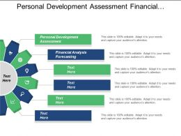Personal Development Assessment Financial Analysis Forecasting Organizational Development Cpb