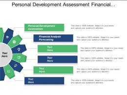Personal Development Assessment Financial Analysis Forecasting Organizational Development Cpb