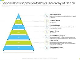 Personal Development Maslows Hierarchy Of Needs Corporate Journey Ppt Download