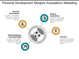 Personal Development Mergers Acquisitions Marketing Budget Allocation Model Cpb