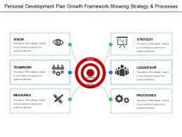Personal Development Plan Growth Framework Showing Strategy And Processes