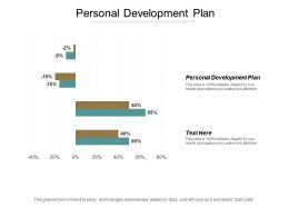Personal Development Plan Ppt Powerpoint Presentation Inspiration Background Designs Cpb