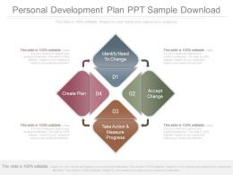 Personal Development Plan Ppt Sample Download
