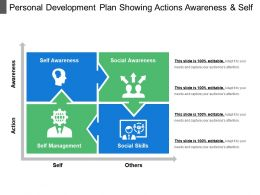 Personal Development Plan Showing Actions Awareness And Self