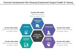 Personal Development Plan Showing Employment Support Health And Training