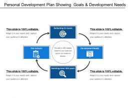 Personal Development Plan Showing Goals And Development Needs