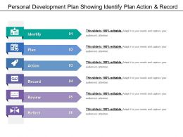 Personal Development Plan Showing Identify Plan Action And Record