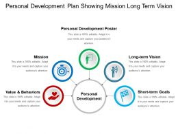 Personal Development Plan Showing Mission Long Term Vision