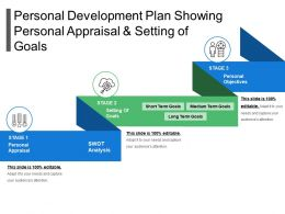 Personal Development Plan Showing Personal Appraisal And Setting Of Goals