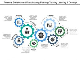 Personal Development Plan Showing Planning Training Learning And Develop