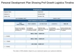 Personal Development Plan Showing Prof Growth Logistics Timeline