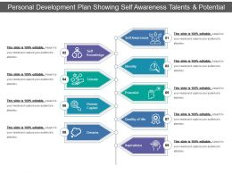 Personal Development Plan Showing Self Awareness Talents And Potential