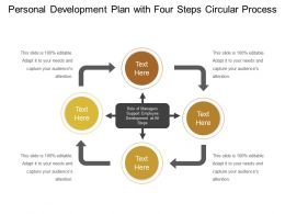Personal Development Plan With Four Steps Circular Process