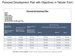 Personal Development Plan With Objectives In Tabular Form