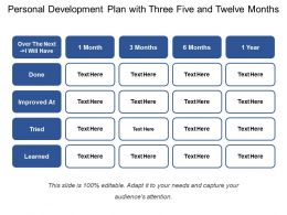 Personal Development Plan With Three Five And Twelve Months