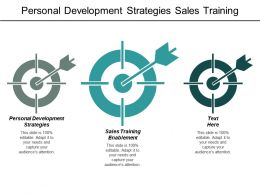 Personal Development Strategies Sales Training Enablement Product Market Fit Cpb