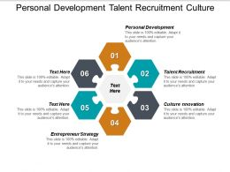 Personal Development Talent Recruitment Culture Innovation Entrepreneur Strategy Cpb