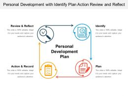 Personal Development With Identify Plan Action Review And Reflect