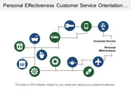 Personal Effectiveness Customer Service Orientation Assimilation Sales Marketing
