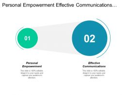 Personal Empowerment Effective Communications Work Place Stress Reducting Cpb